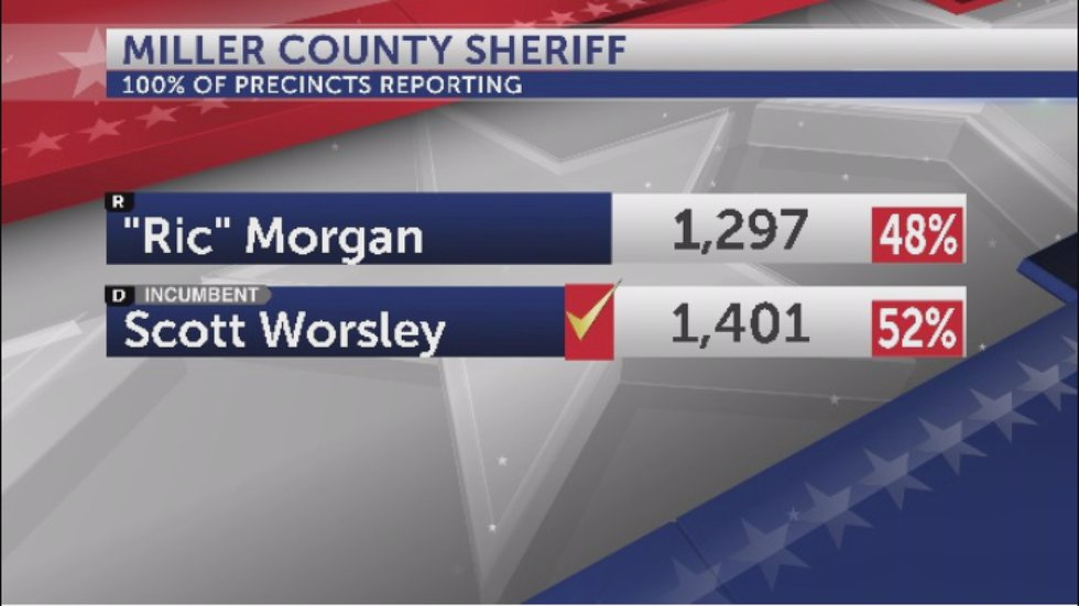 County Attorney to Make Decision on Next Sheriff
