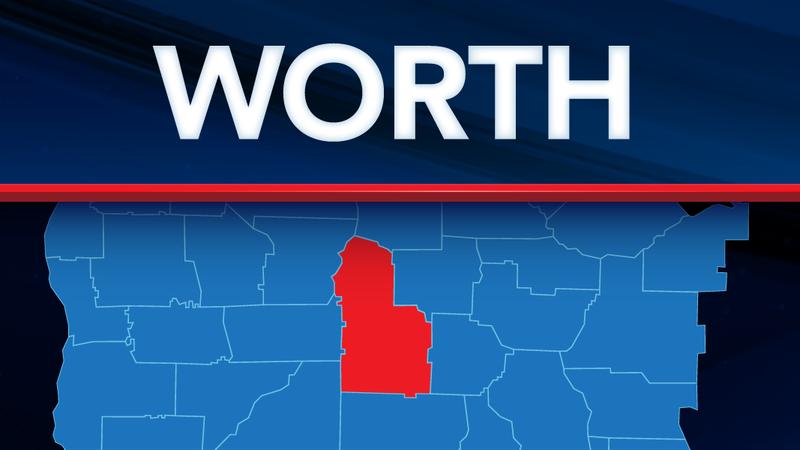 Worth County
