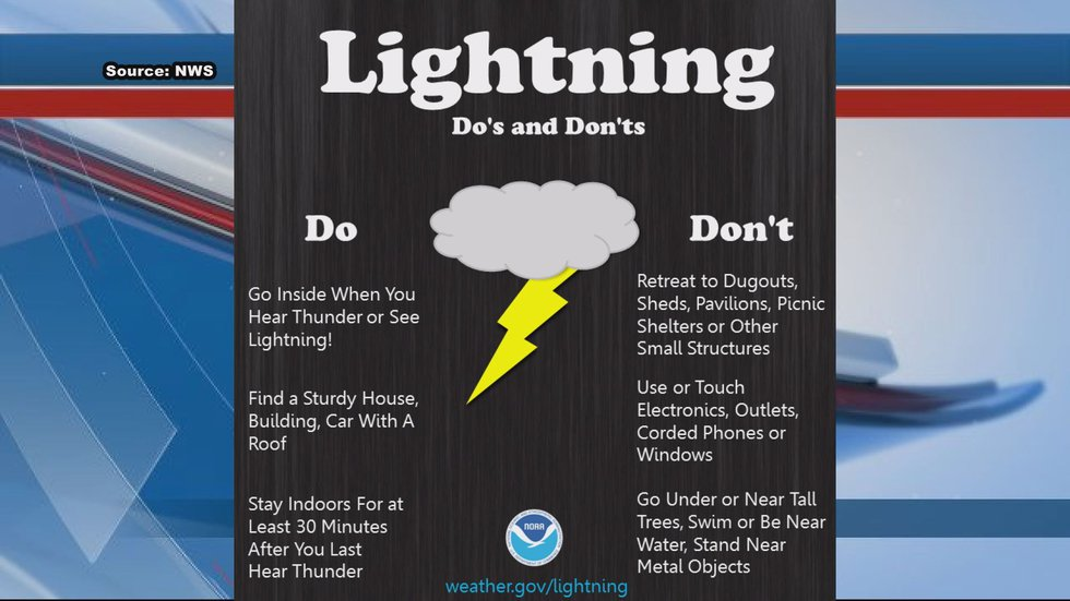 Here are more lightning safety tips from the National Weather Service.