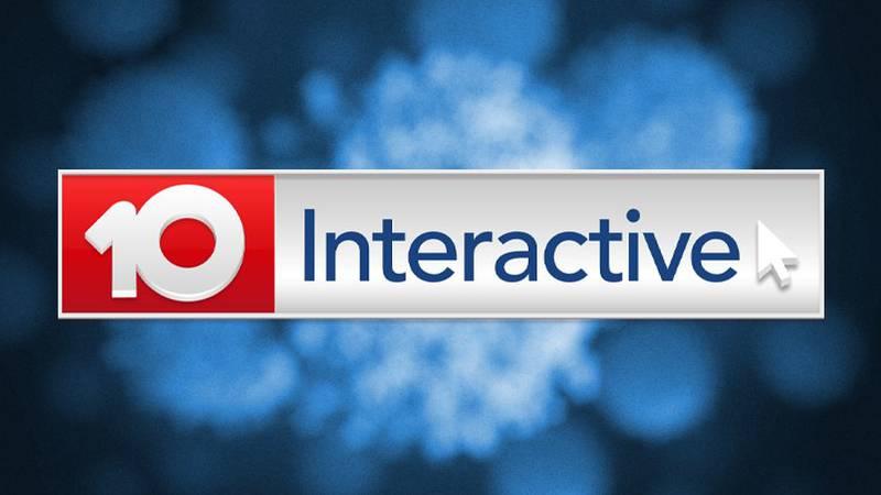 WALB Interactive