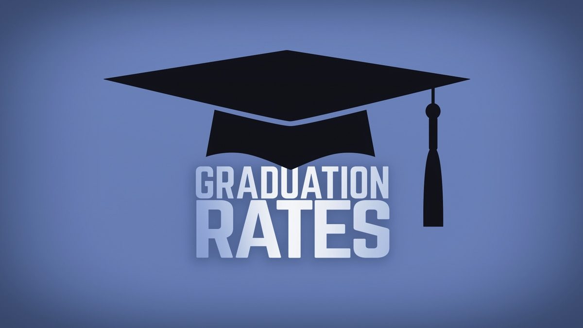 Officials say Iowa's high school graduation rate climbed to a record high of 91.6% in the...